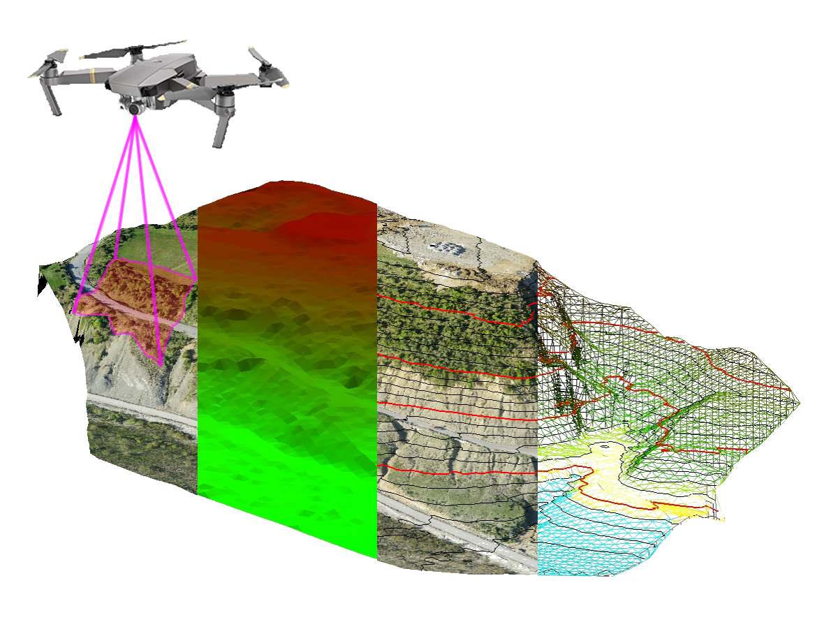 Software Immagina - Topografia con drone