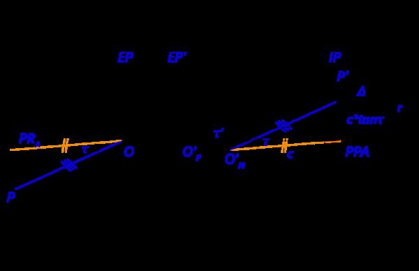orientamento interno 2